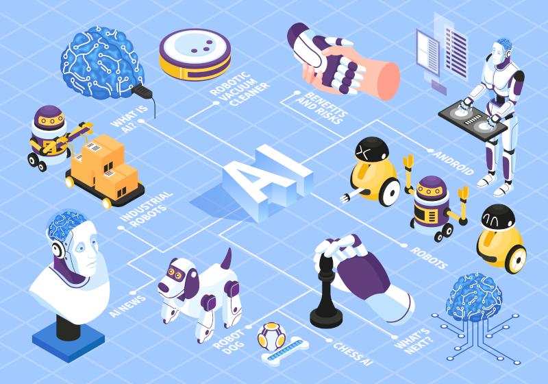 Come l'AI sta trasformando i sistemi ERP